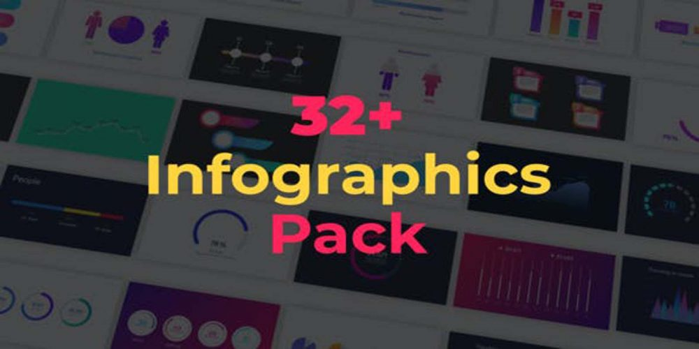 Infographics Pack Videohive 32204332